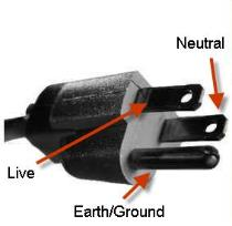 Three Prong Plug Wiring - WIRE Center •